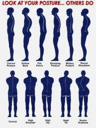 stress e postura